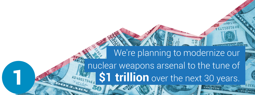 should the us start to manufacture nuclear weapons again What exactly is meant by civilian control of nuclear weapons  the pentagon to manufacture weapons and  of nuclear weapons in the united states .
